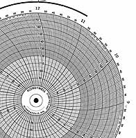 Honeywell 3001 Circular Chart Paper for Recorders